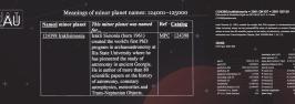 (124398) Irakli simonia – ილიას სახელმწიფო უნივერსიტეტის პროფესორის სახელი პლანეტას მიენიჭა